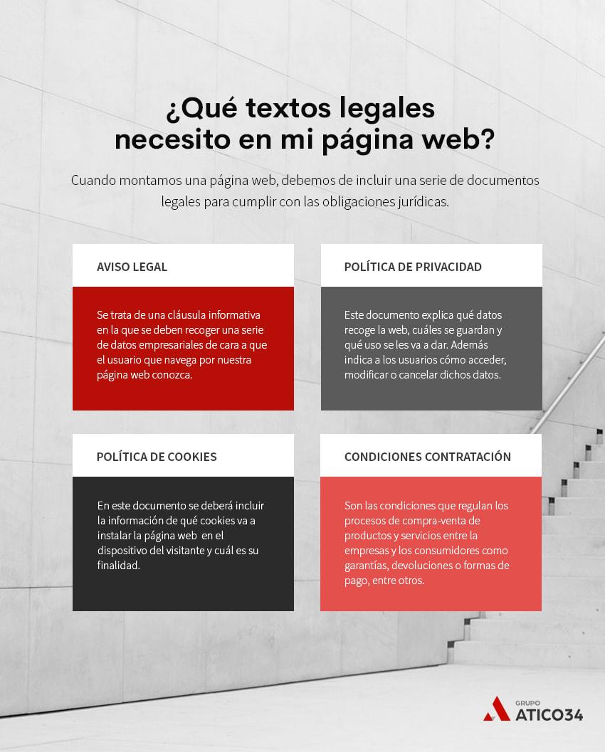 textos legales paginas web