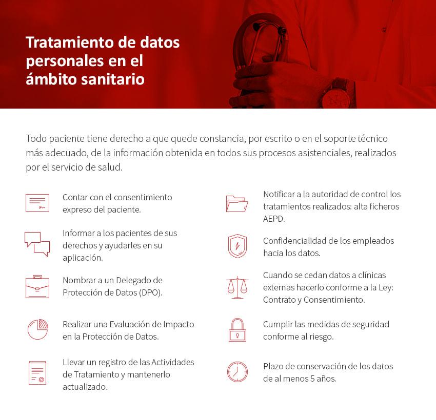 tratamiento de datos personales en el ambito sanitario