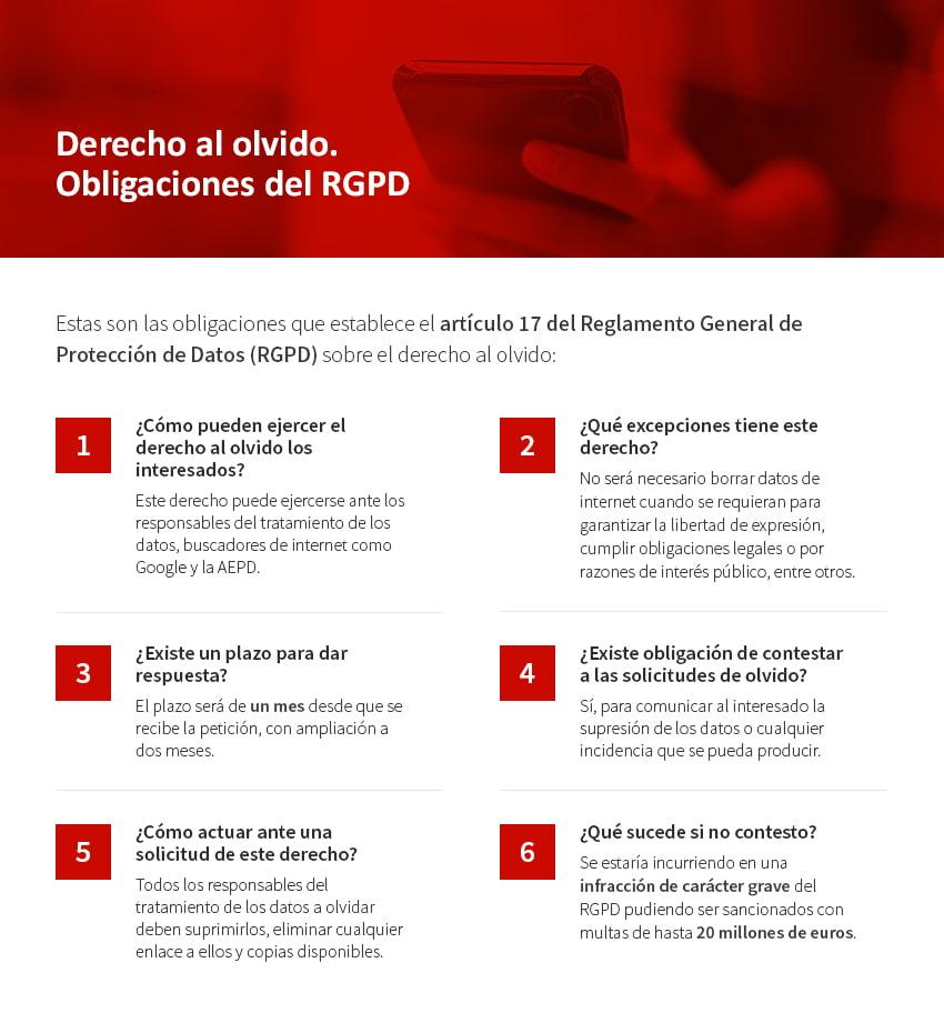 derecho olvido obligaciones rgpd