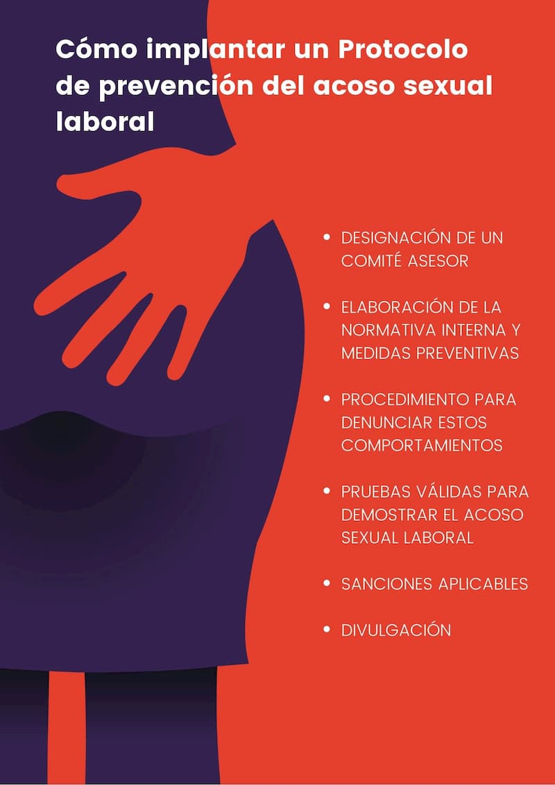 Fases prevencion acoso sexual laboral