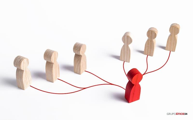 La Ética empresarial y sus componentes principales
