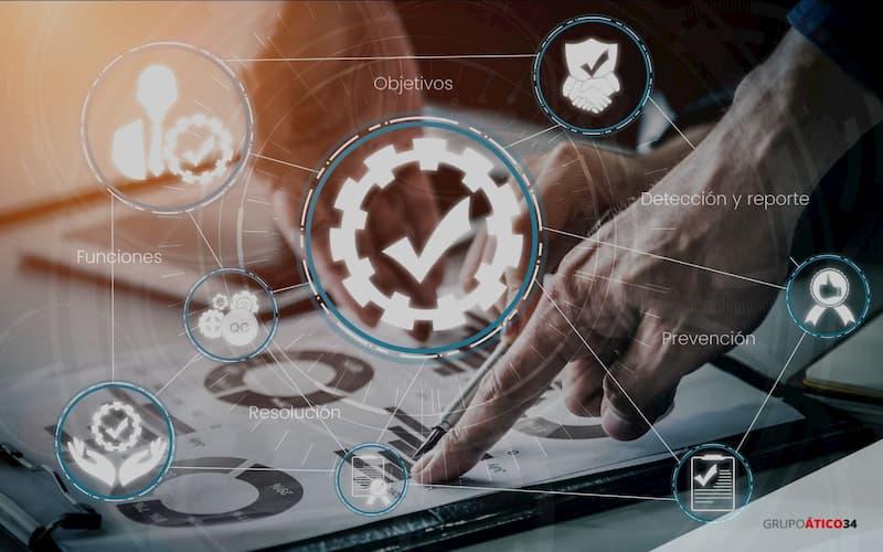 Funciones y objetivos del Compliance
