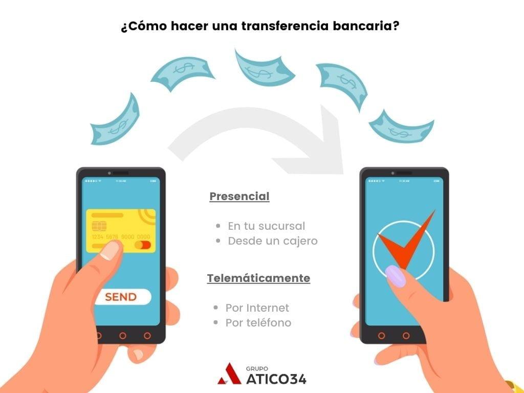 hacer una transferencia bancaria (presencial o telemáticamente)