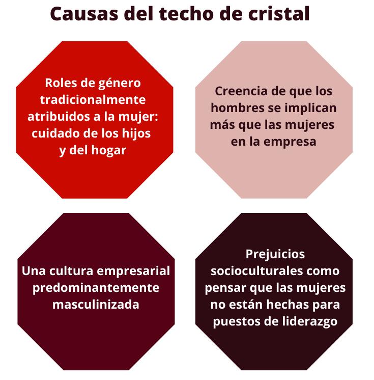 Causas del techo de cristal