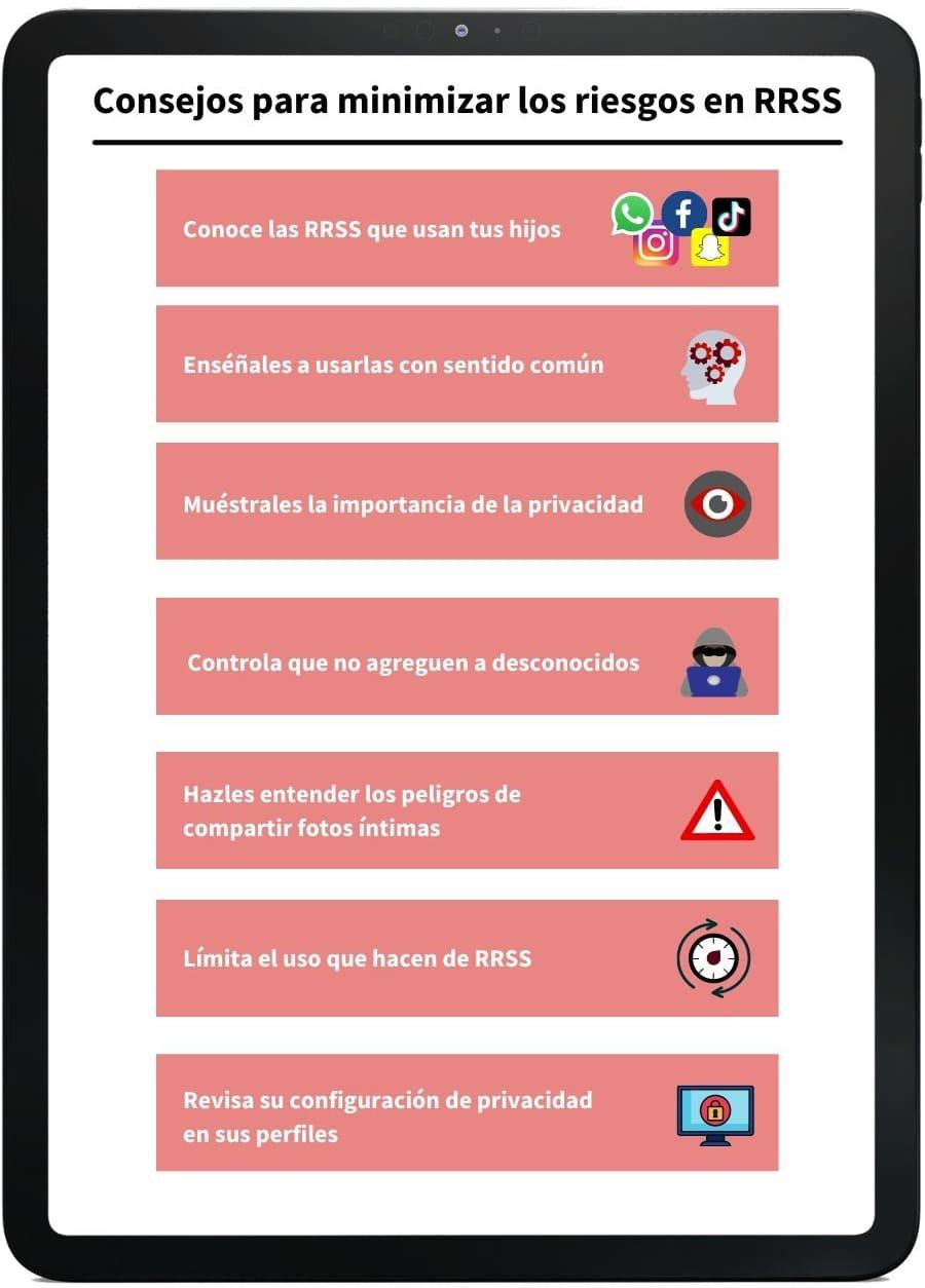Concejos para minimizar riesgos en Redes Sociales