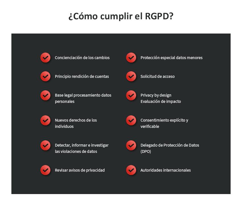 pasos para cumplir el rgpd
