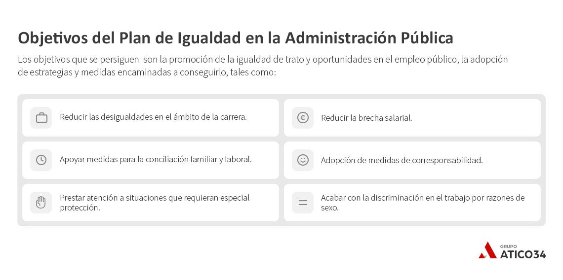 objetivos caracteristicas plan-igualdad-administracion publica