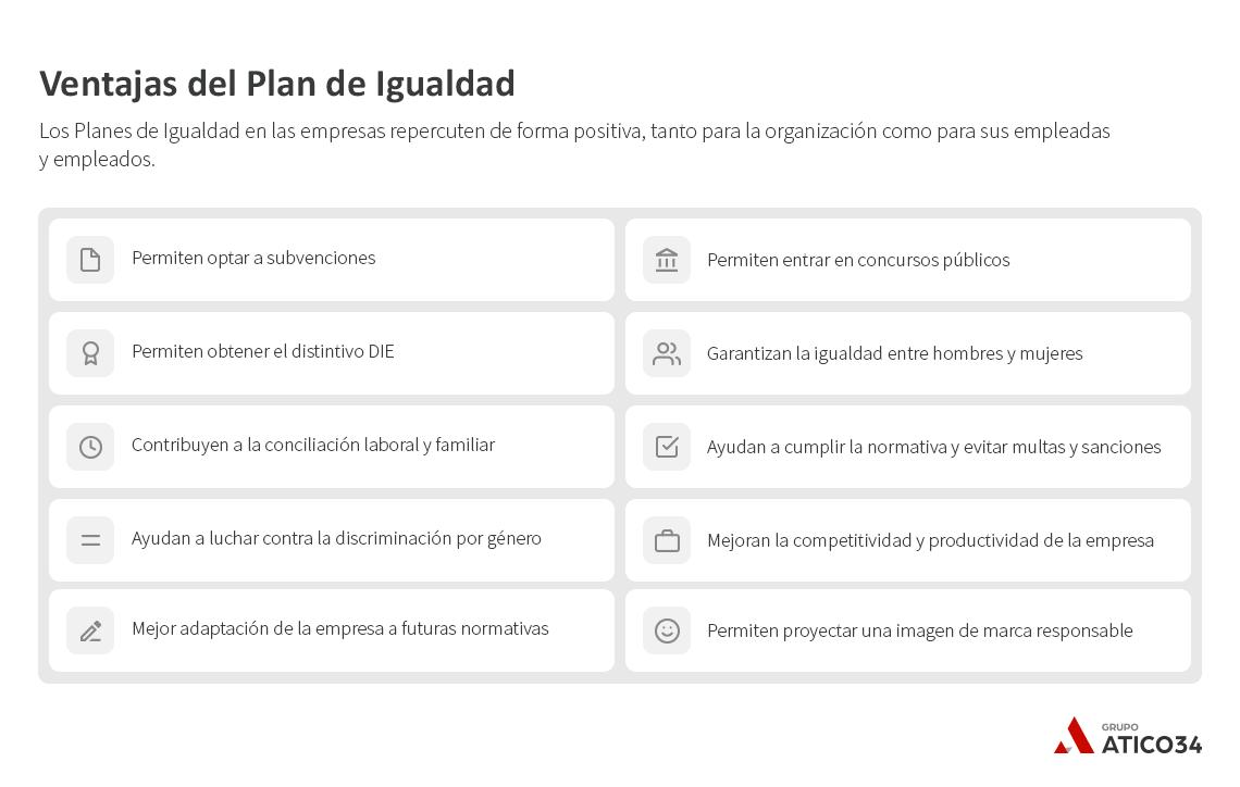 Ventajas plan de igualdad