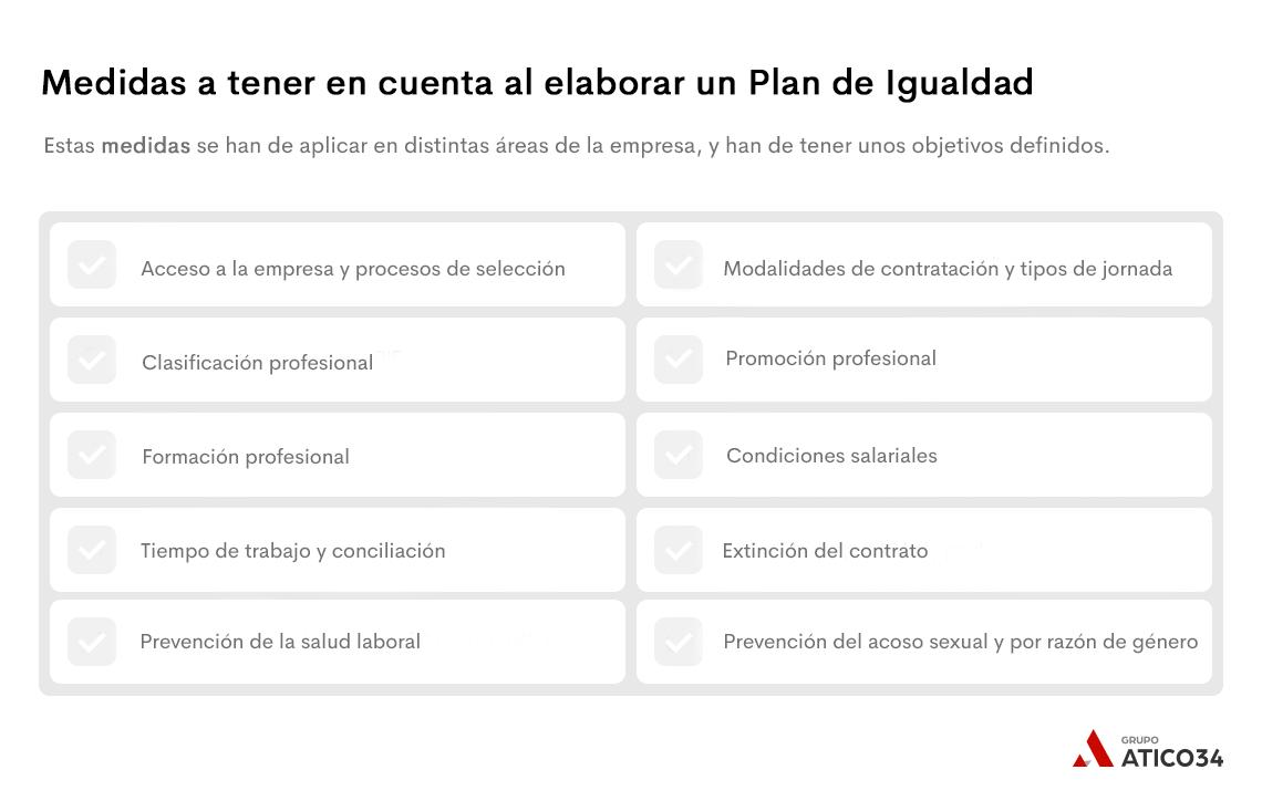 Medidas implementar plan igualdad